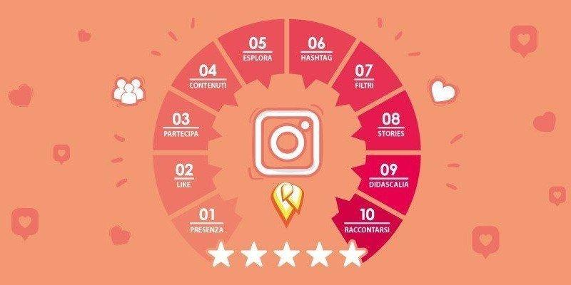 Comment avoir du succès sur Instagram